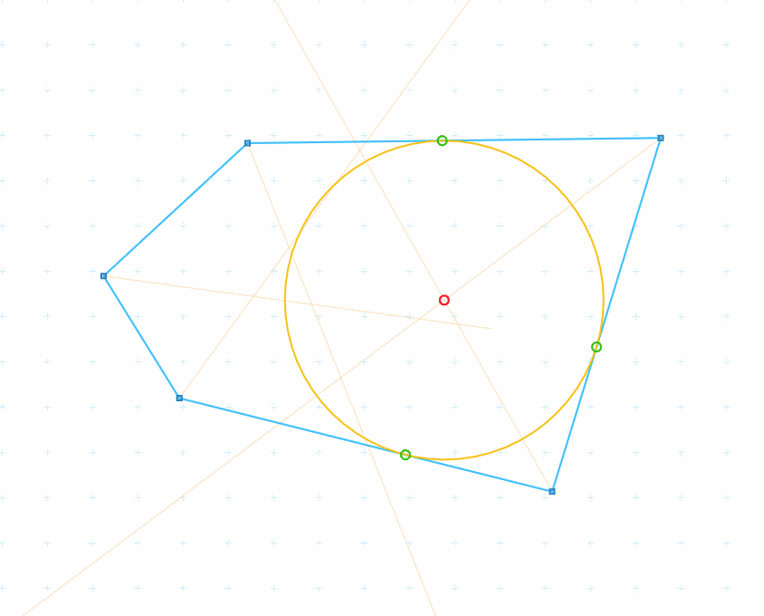 Convex Polygon Incircle
